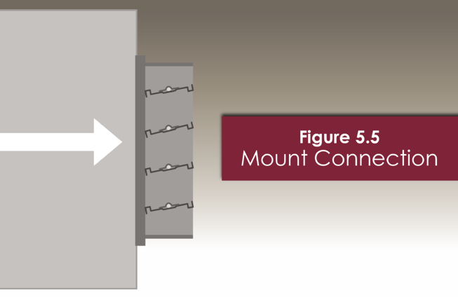 For Figure 5.5, the damper is plenum mounted to a duct chamber so that it sits on the opening.