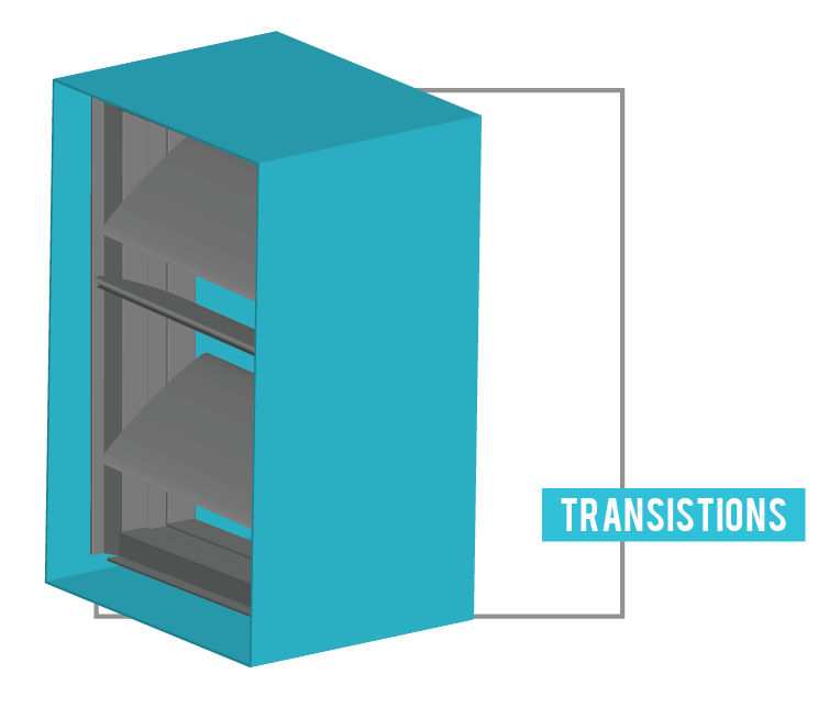 Transitions allow for the damper connections to ducts of different shapes