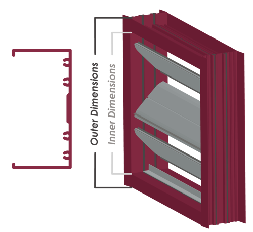 Channel frames can have dimensions taken from inside the frame or along its perimeter.