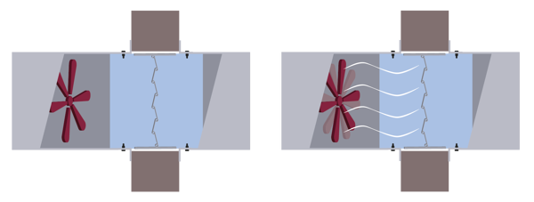 A static closure versus a dynamic closure. Dynamic closures can occur while fans are on.