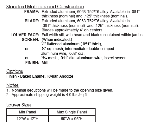 Standard Materials, etc.