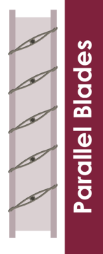 Profile of Parallel Blades