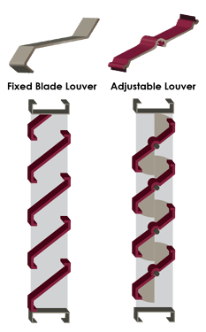 You will have options for louver blades. Know the needs of your application before deciding.